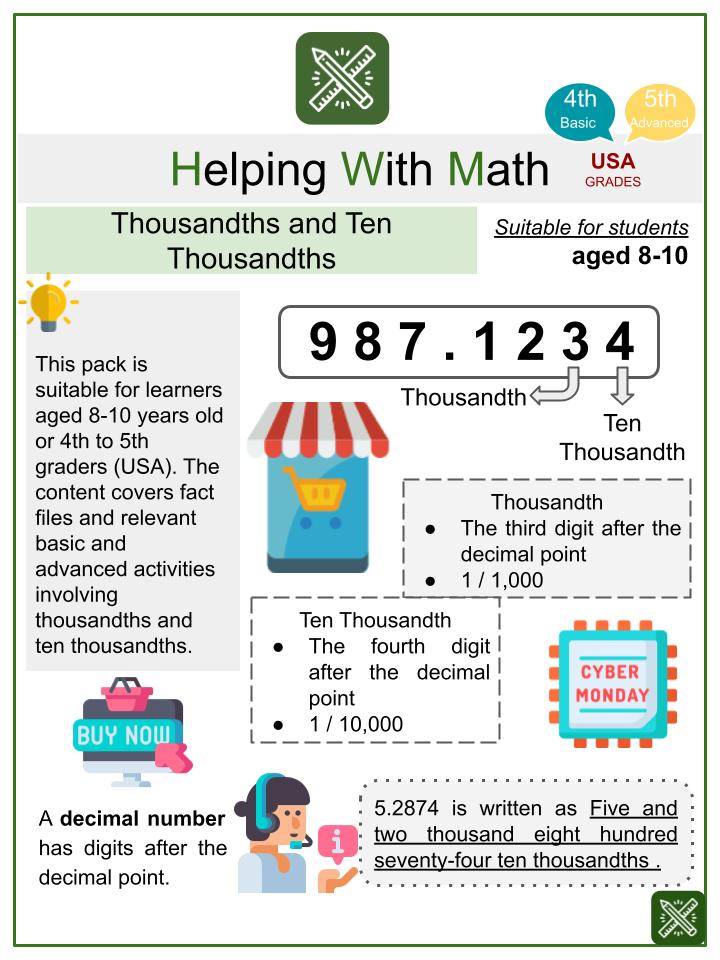 Thousandths and Ten Thousandths (Cyber Monday Themed) Math Worksheets