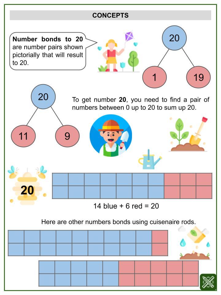 Number Bonds to 20 (Garden Themed) Math Worksheets